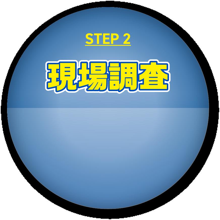 STEP2 現場調査